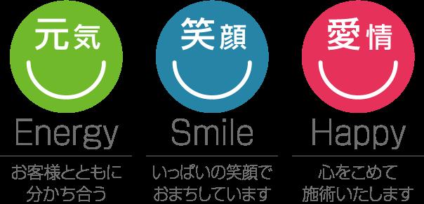 プリーズコンセプト「元気・笑顔・愛情」